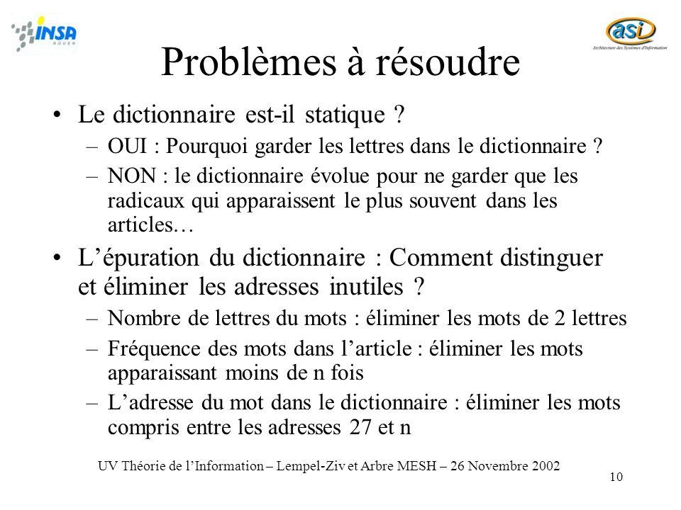 Problèmes à résoudre Le dictionnaire est-il statique