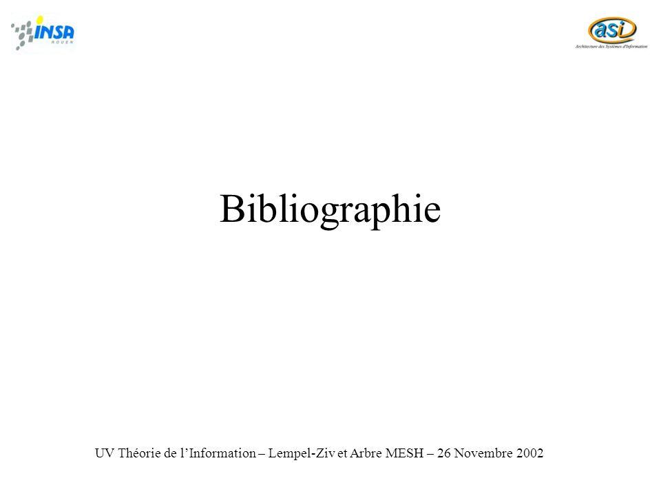 Bibliographie UV Théorie de l'Information – Lempel-Ziv et Arbre MESH – 26 Novembre 2002