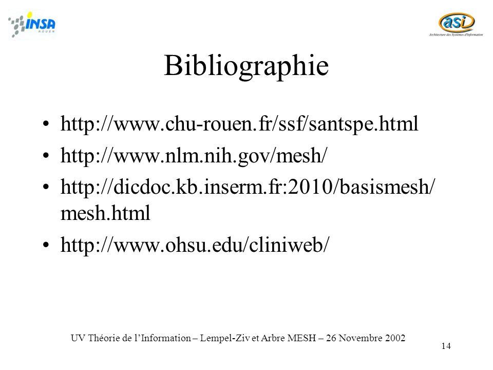 Bibliographie http://www.chu-rouen.fr/ssf/santspe.html