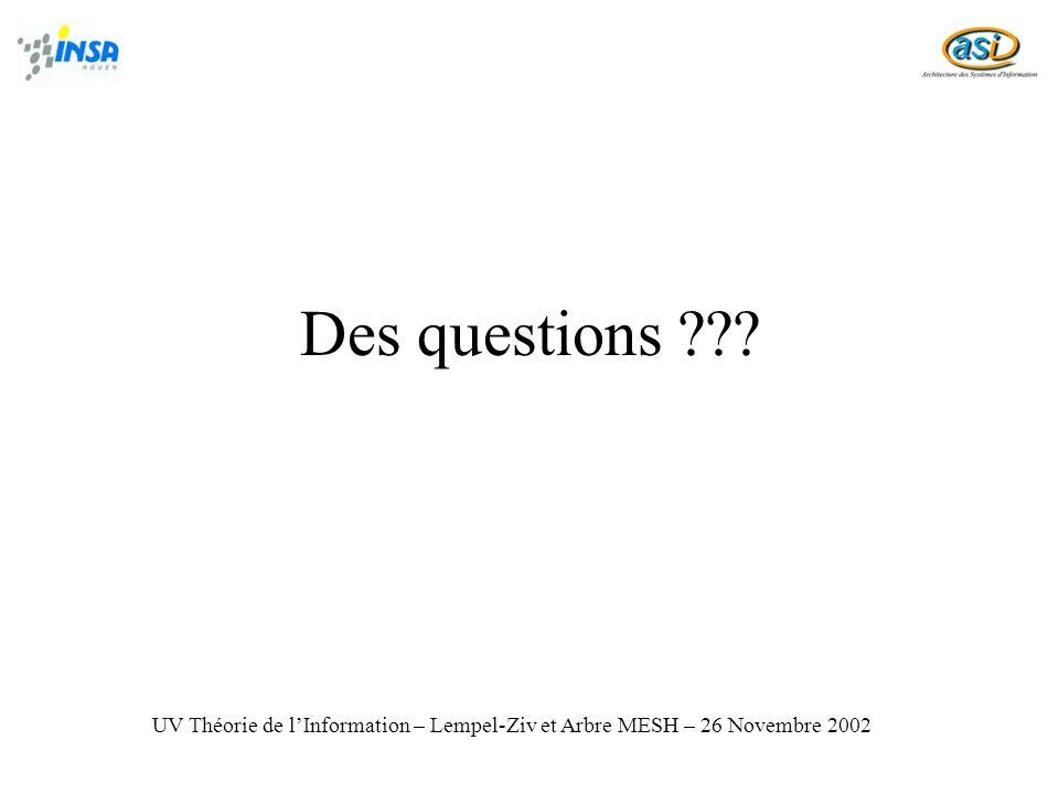 Des questions UV Théorie de l'Information – Lempel-Ziv et Arbre MESH – 26 Novembre 2002