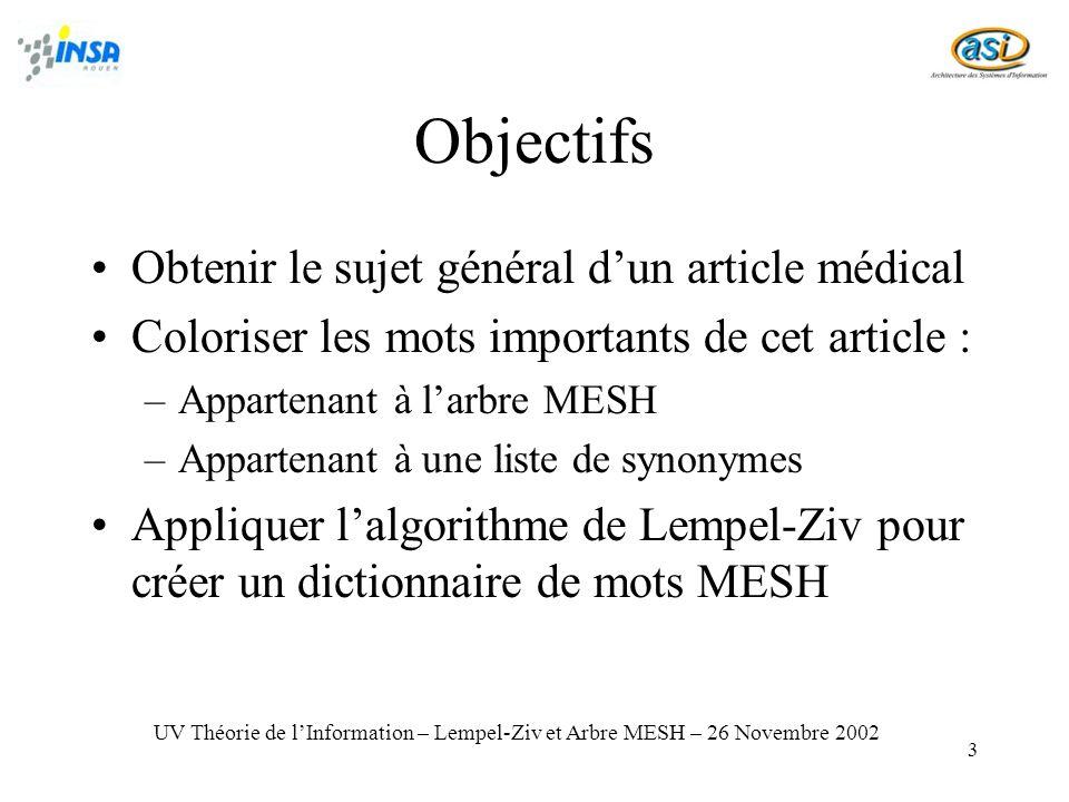 Objectifs Obtenir le sujet général d'un article médical