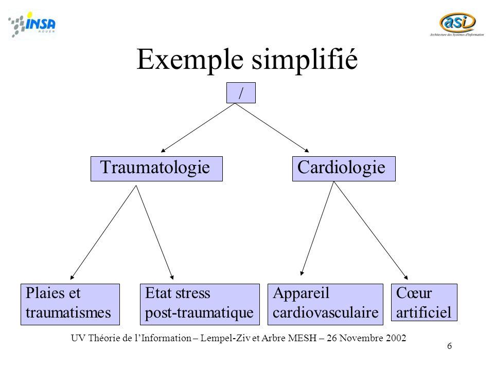 Exemple simplifié Traumatologie Cardiologie / Plaies et traumatismes