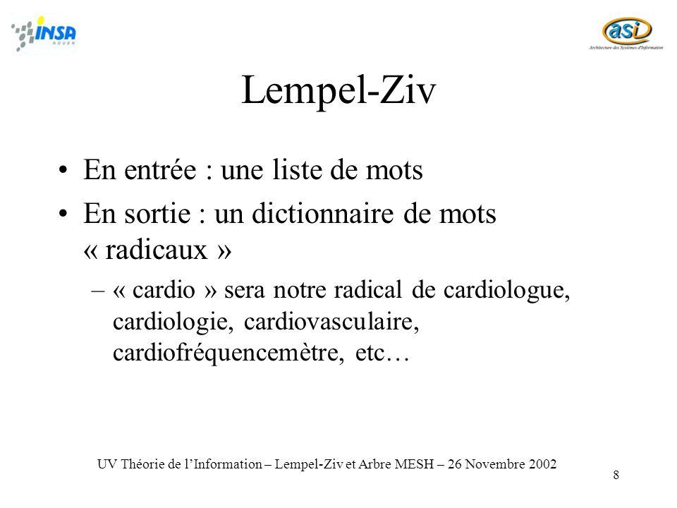Lempel-Ziv En entrée : une liste de mots