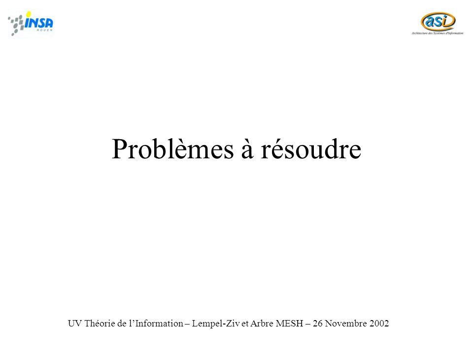 Problèmes à résoudre UV Théorie de l'Information – Lempel-Ziv et Arbre MESH – 26 Novembre 2002