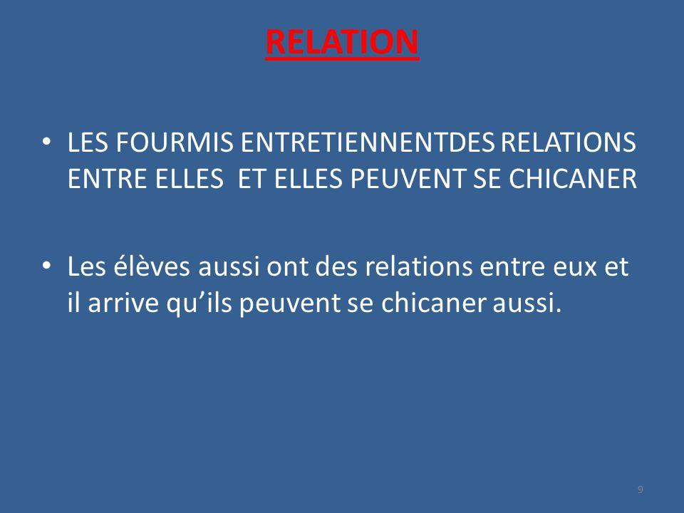RELATION LES FOURMIS ENTRETIENNENTDES RELATIONS ENTRE ELLES ET ELLES PEUVENT SE CHICANER.