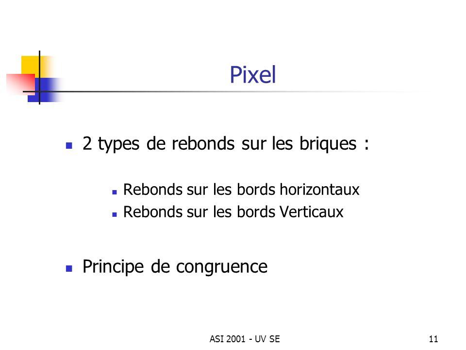Pixel 2 types de rebonds sur les briques : Principe de congruence