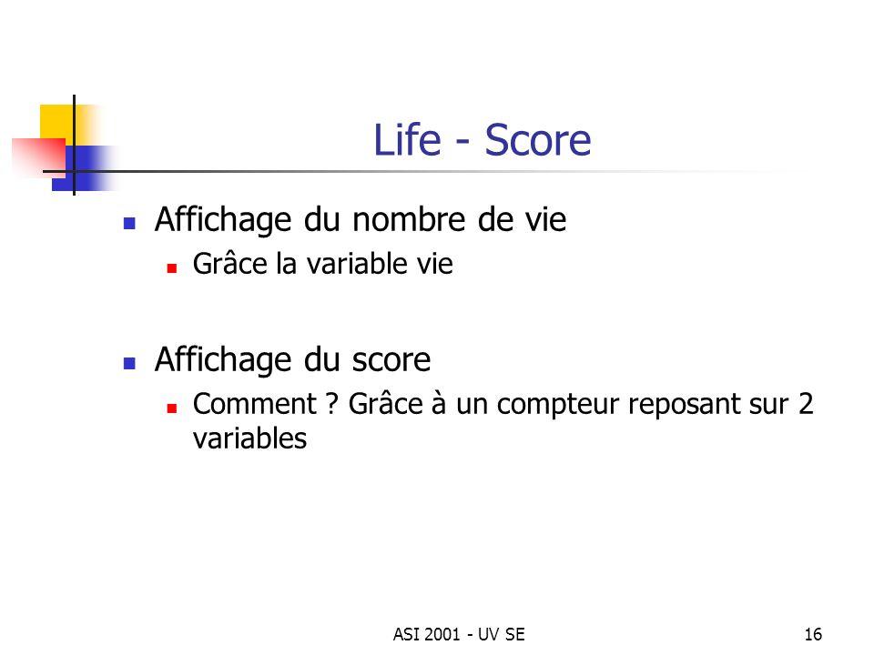Life - Score Affichage du nombre de vie Affichage du score