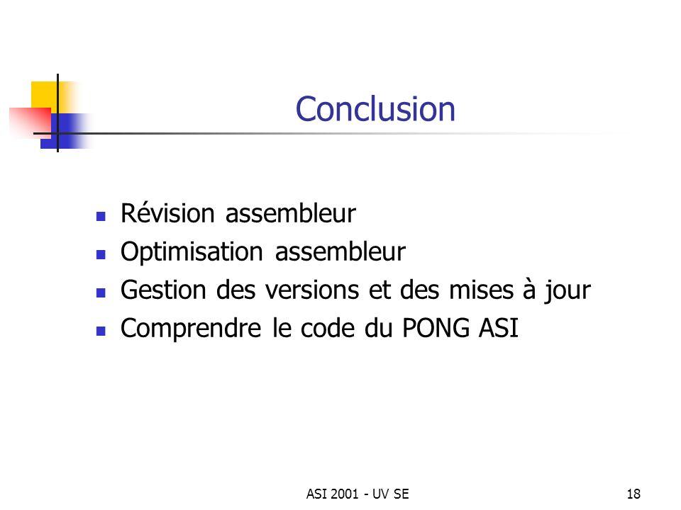 Conclusion Révision assembleur Optimisation assembleur