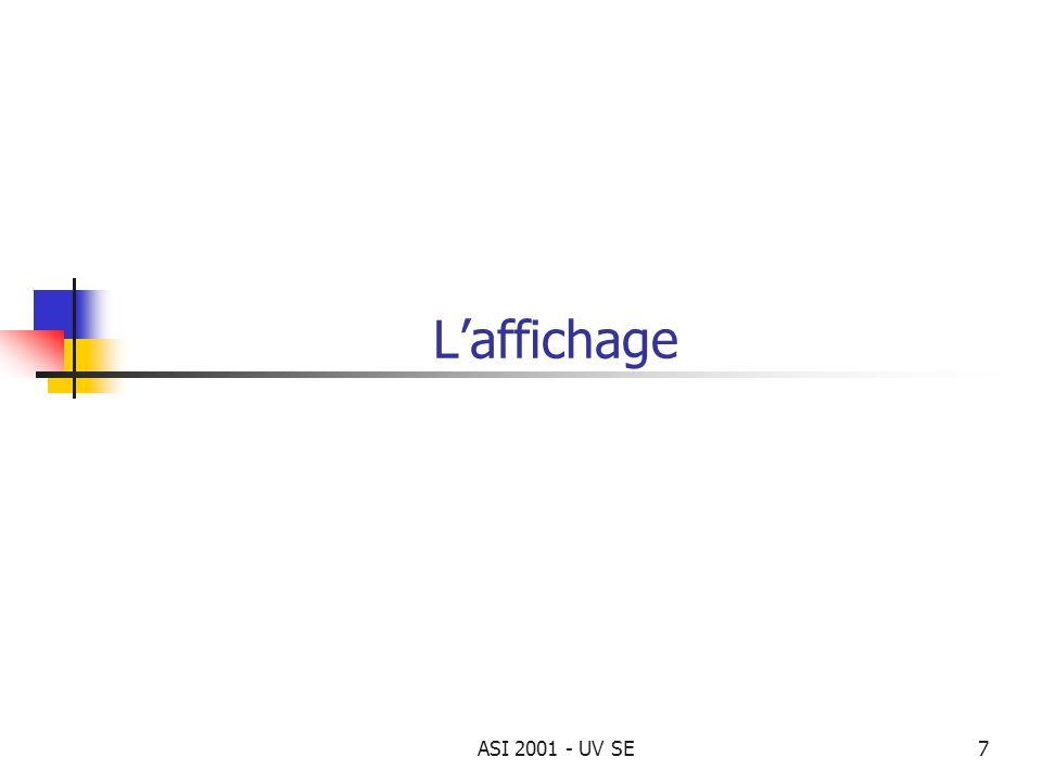 L'affichage ASI 2001 - UV SE