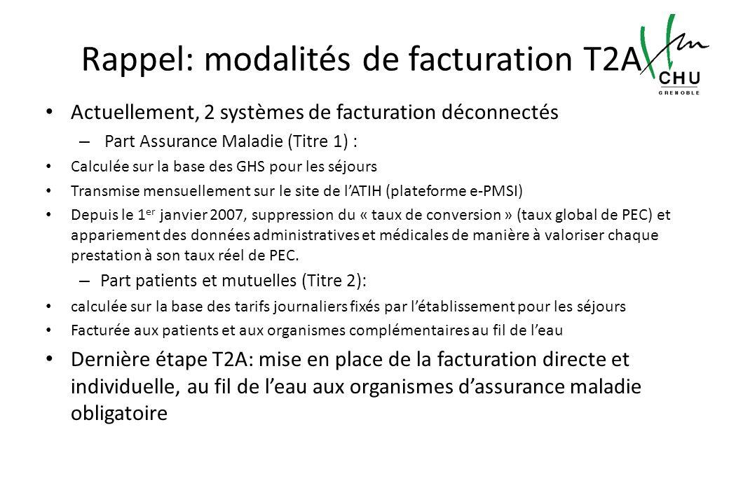 Rappel: modalités de facturation T2A