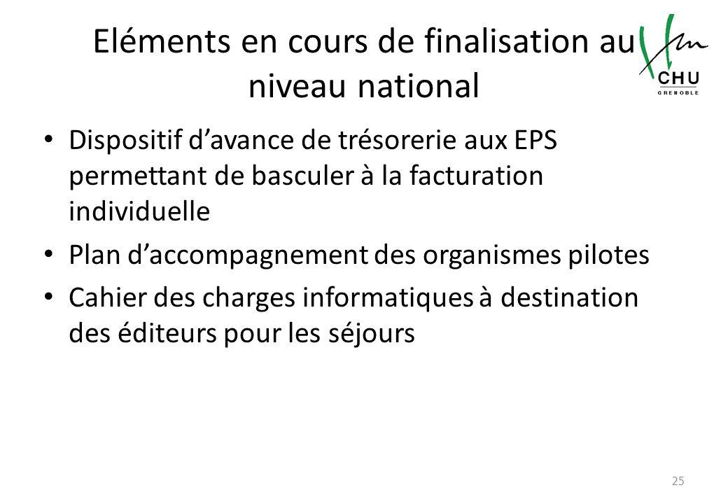 Eléments en cours de finalisation au niveau national