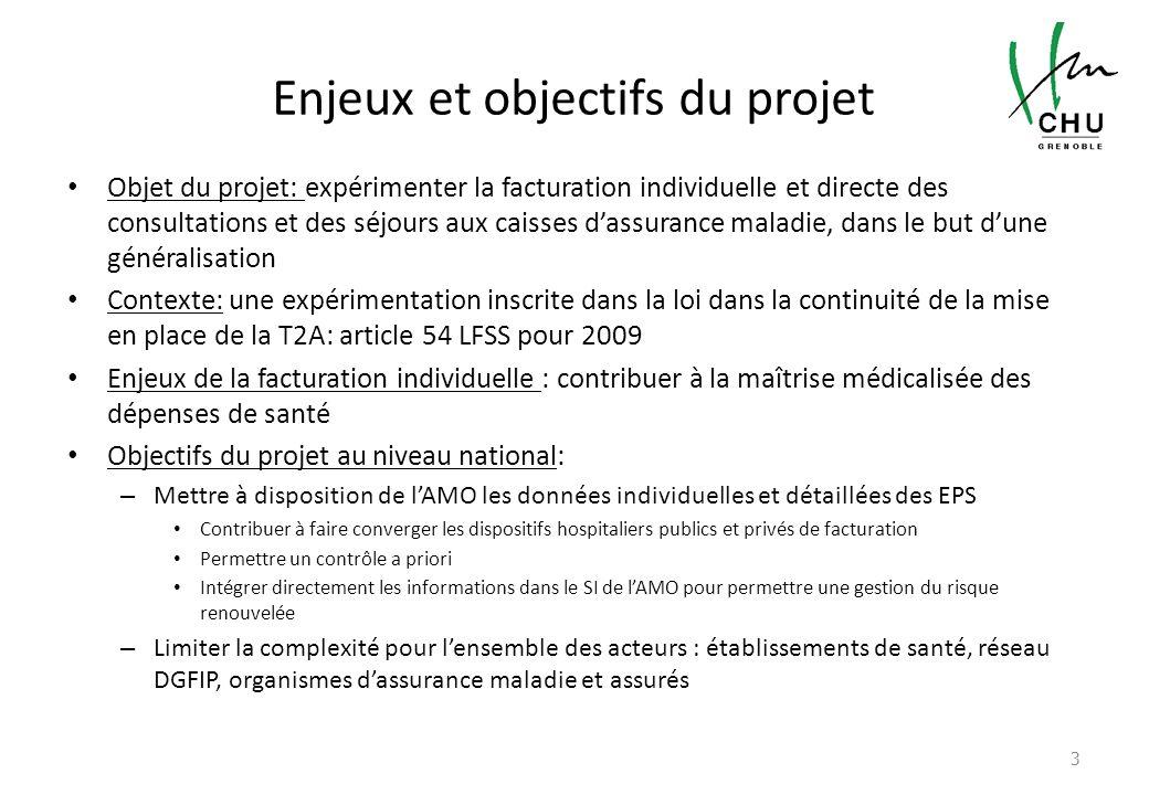 Enjeux et objectifs du projet