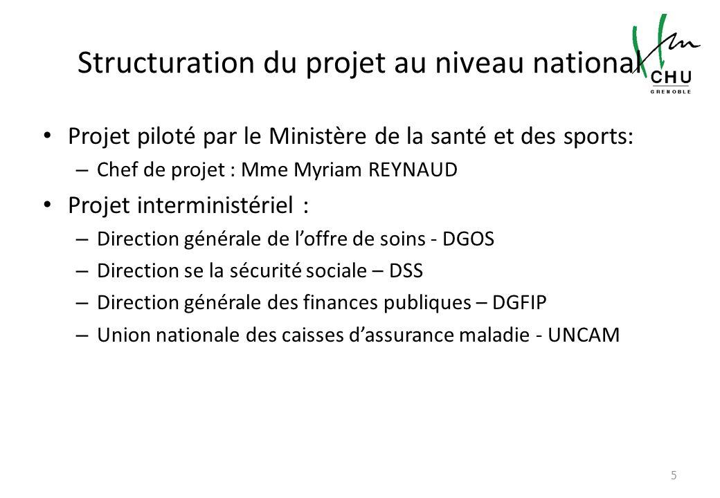 Structuration du projet au niveau national