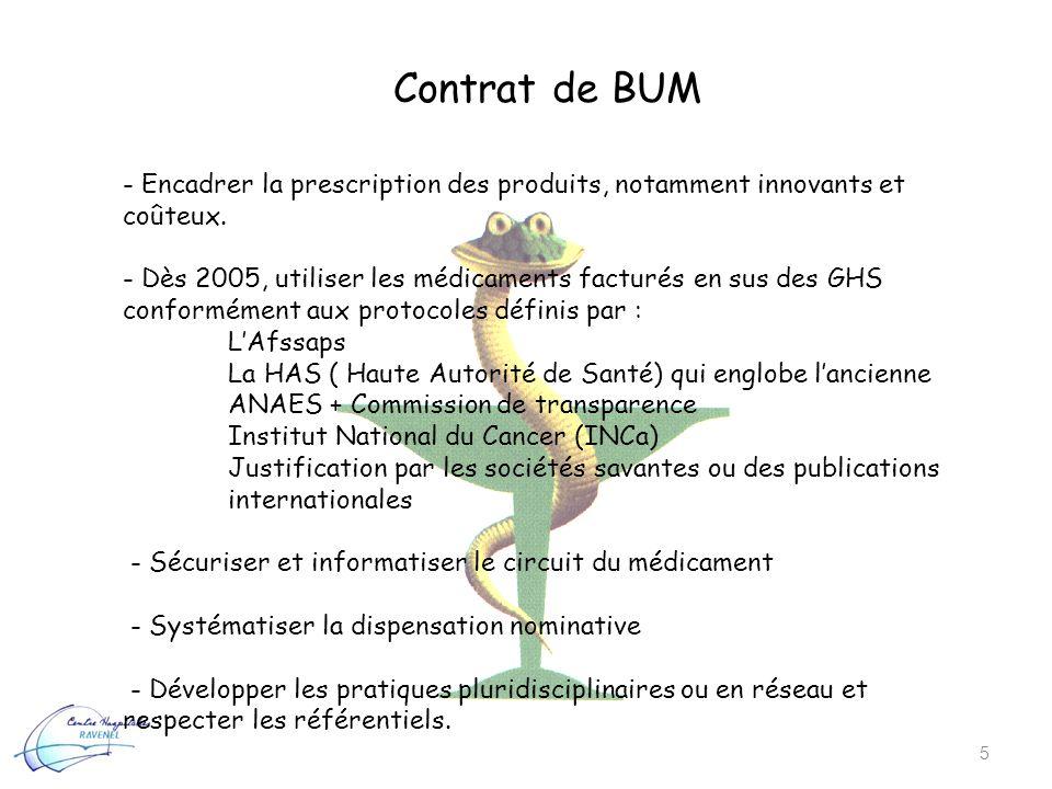 Contrat de BUM Encadrer la prescription des produits, notamment innovants et coûteux.