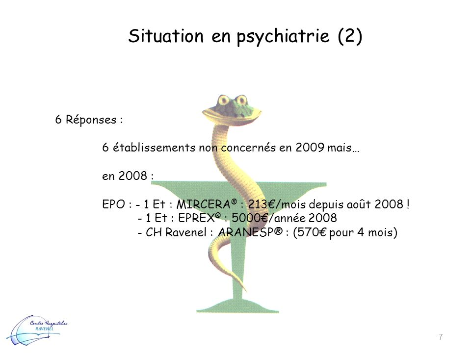 Situation en psychiatrie (2)