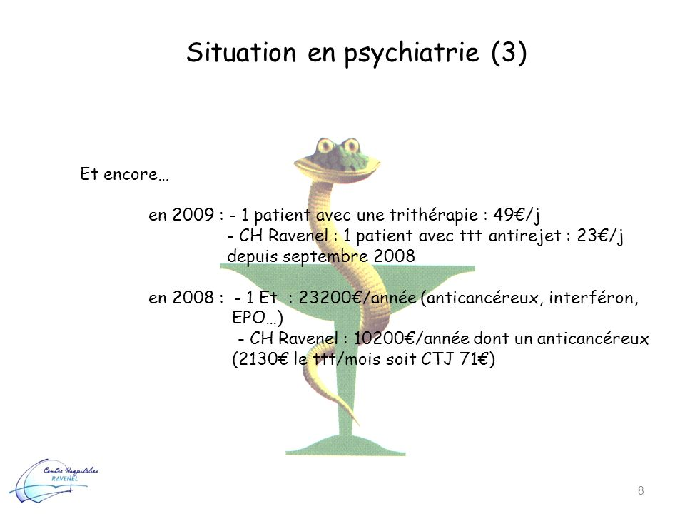 Situation en psychiatrie (3)