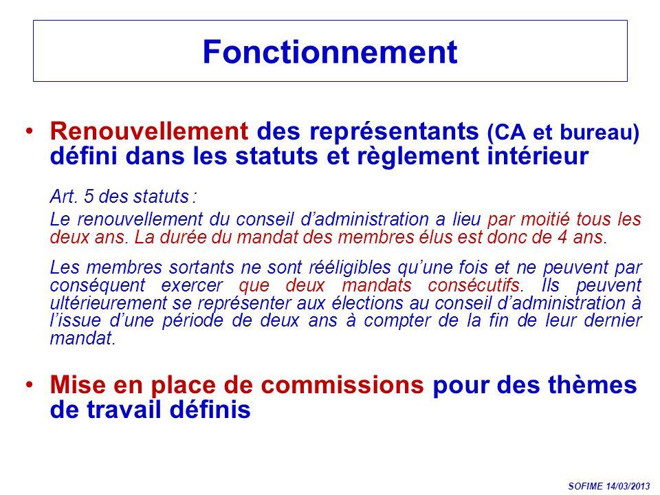 FonctionnementRenouvellement des représentants (CA et bureau) défini dans les statuts et règlement intérieur.