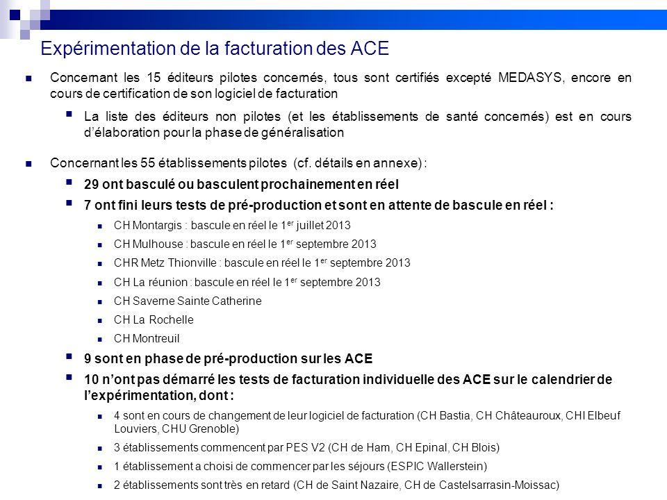 Expérimentation de la facturation des ACE