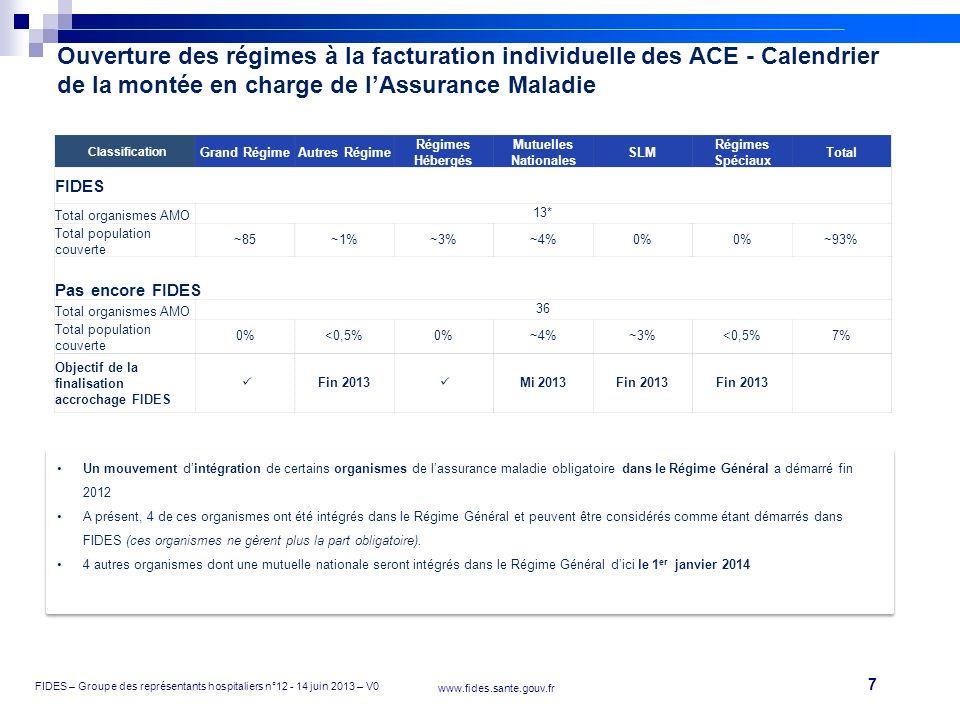 26/03/2017 Ouverture des régimes à la facturation individuelle des ACE - Calendrier de la montée en charge de l'Assurance Maladie.