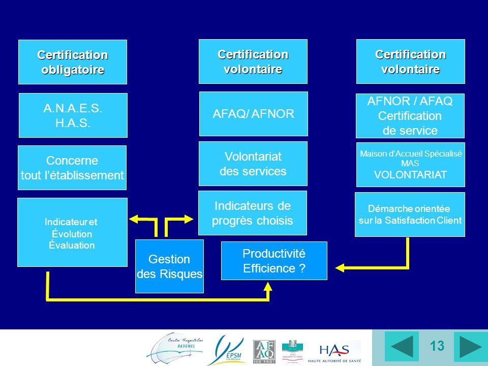 Certification obligatoire volontaire