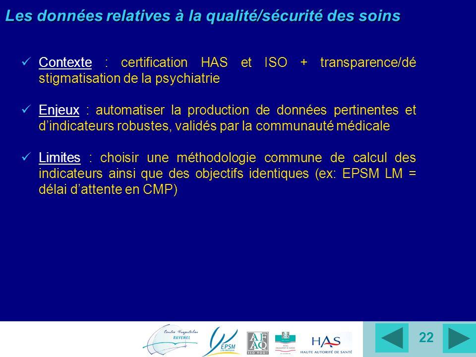 Les données relatives à la qualité/sécurité des soins