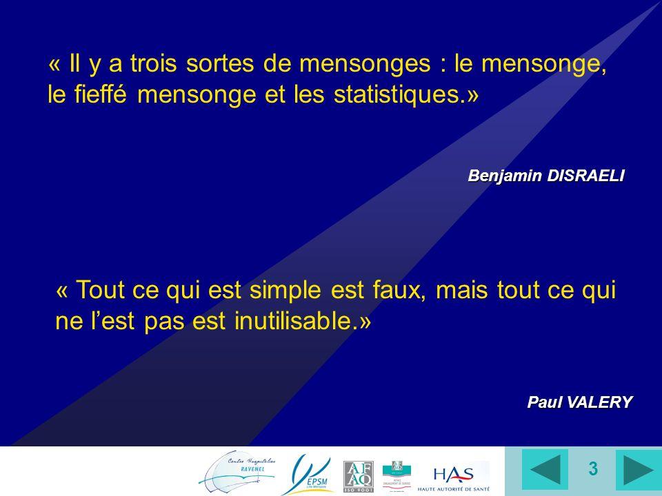 « Il y a trois sortes de mensonges : le mensonge, le fieffé mensonge et les statistiques.»