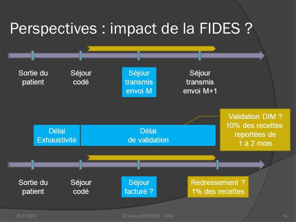 Perspectives : impact de la FIDES