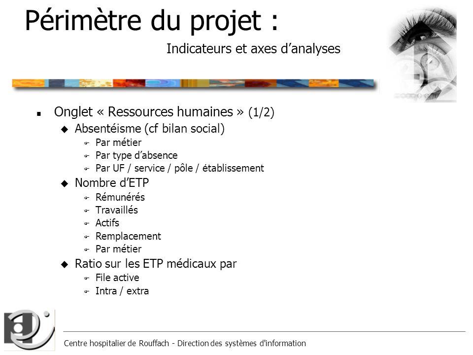 Périmètre du projet : Indicateurs et axes d'analyses