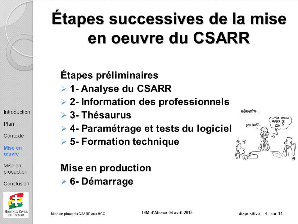 Étapes successives de la mise en oeuvre du CSARR