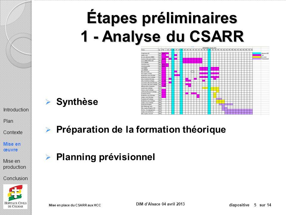 Étapes préliminaires 1 - Analyse du CSARR