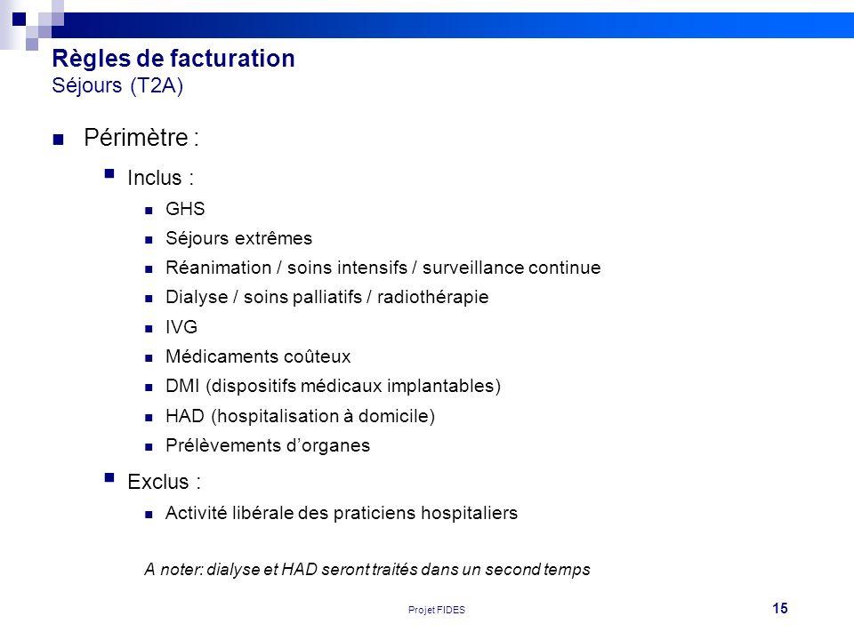 Règles de facturation Séjours (T2A)
