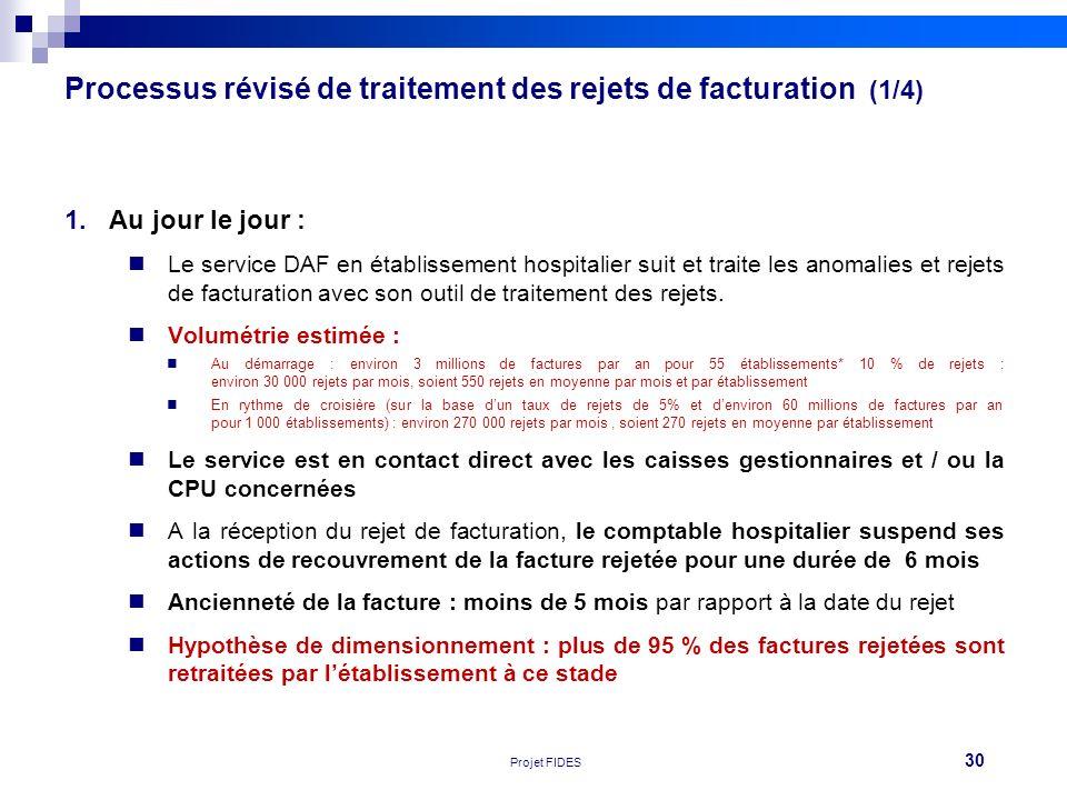 Processus révisé de traitement des rejets de facturation (1/4)
