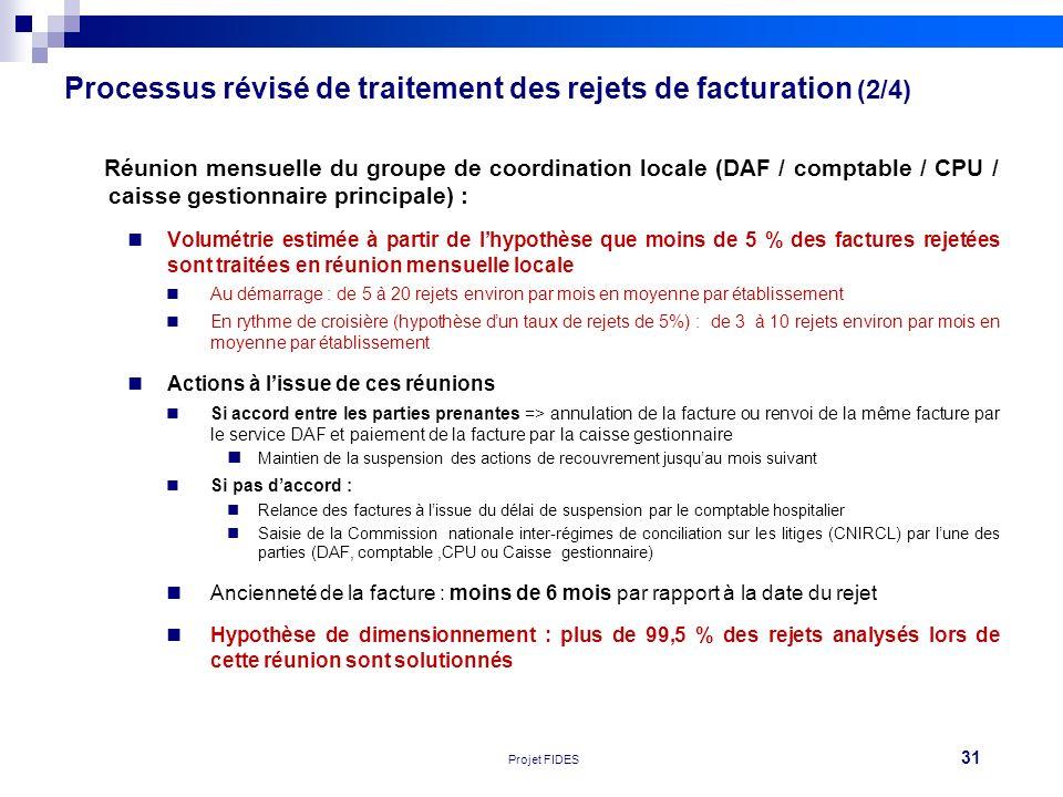 Processus révisé de traitement des rejets de facturation (2/4)