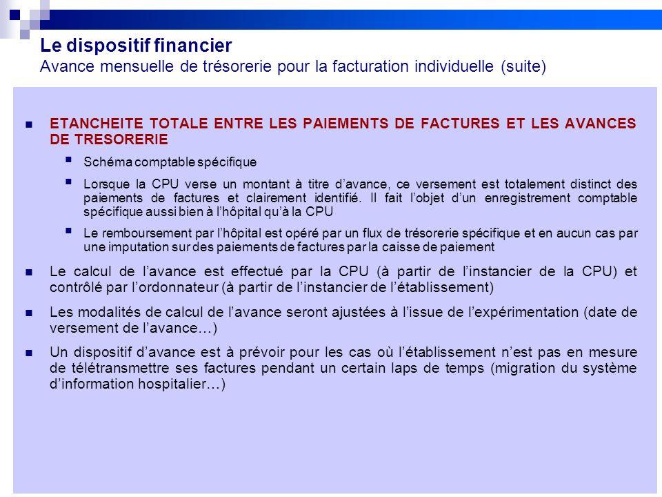 Le dispositif financier Avance mensuelle de trésorerie pour la facturation individuelle (suite)