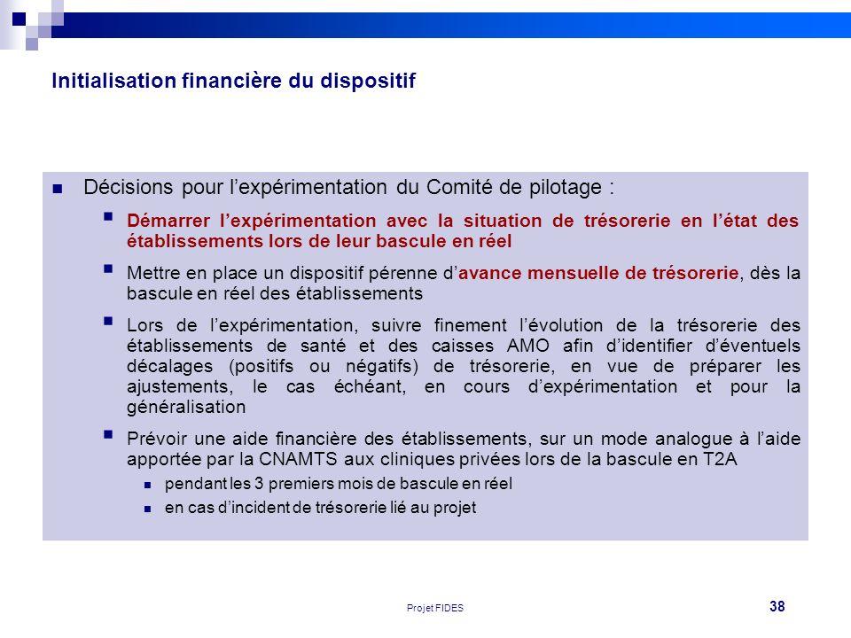 Initialisation financière du dispositif