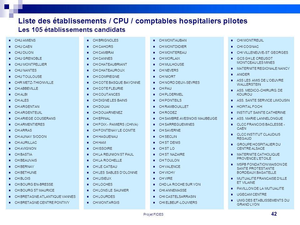 Liste des établissements / CPU / comptables hospitaliers pilotes Les 105 établissements candidats