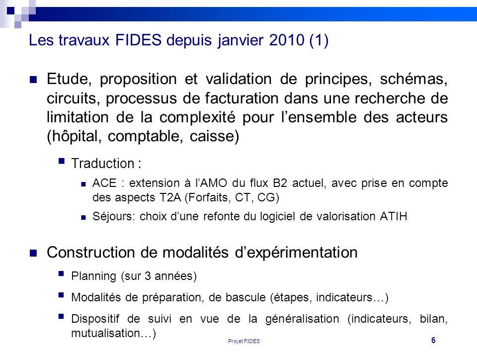 Les travaux FIDES depuis janvier 2010 (1)