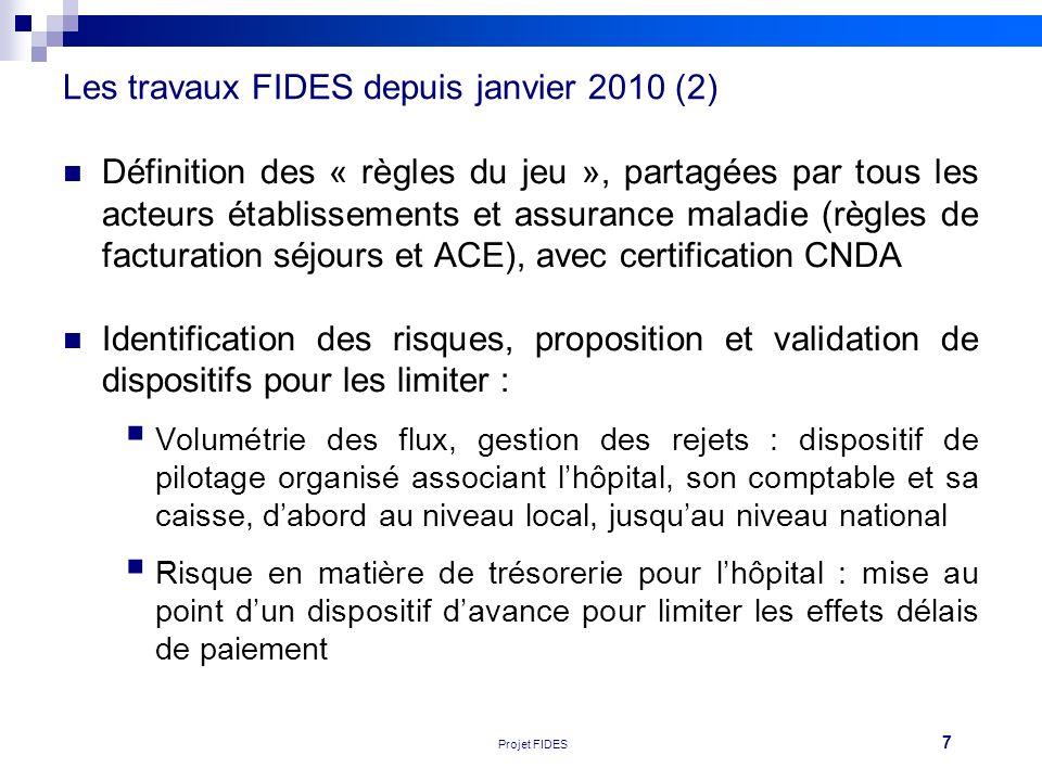 Les travaux FIDES depuis janvier 2010 (2)