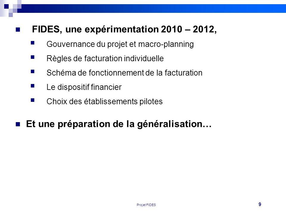 FIDES, une expérimentation 2010 – 2012,