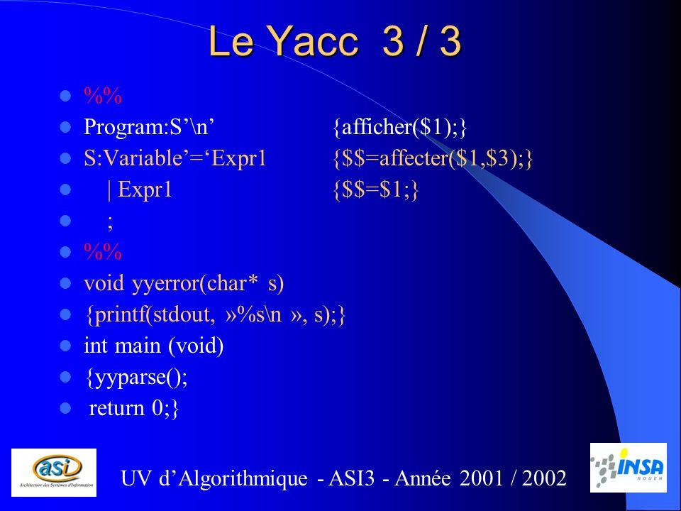 Le Yacc 3 / 3 %% Program:S'\n' {afficher($1);}