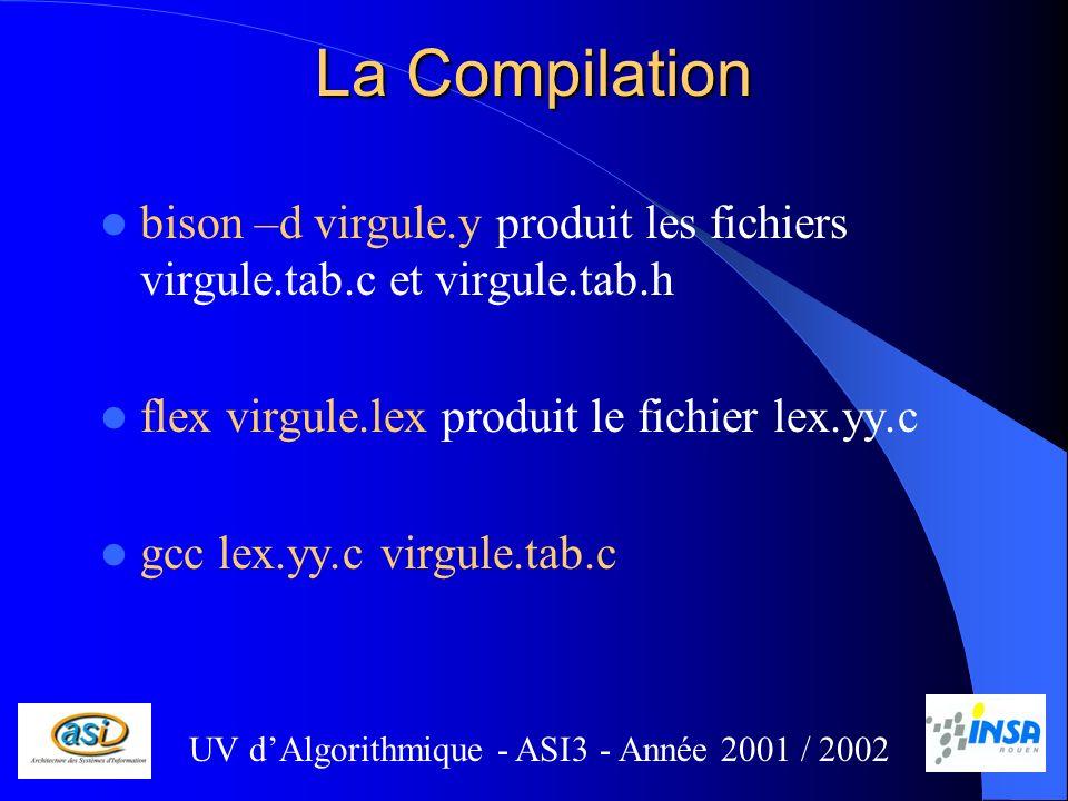 La Compilation bison –d virgule.y produit les fichiers virgule.tab.c et virgule.tab.h. flex virgule.lex produit le fichier lex.yy.c.