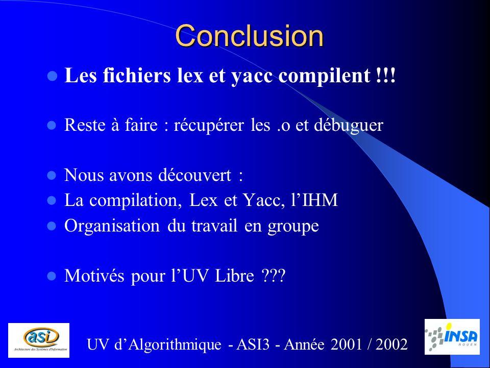 Conclusion Les fichiers lex et yacc compilent !!!