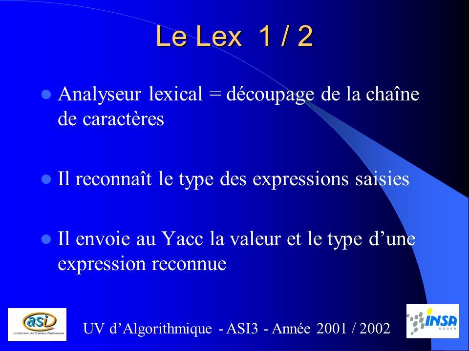 Le Lex 1 / 2 Analyseur lexical = découpage de la chaîne de caractères