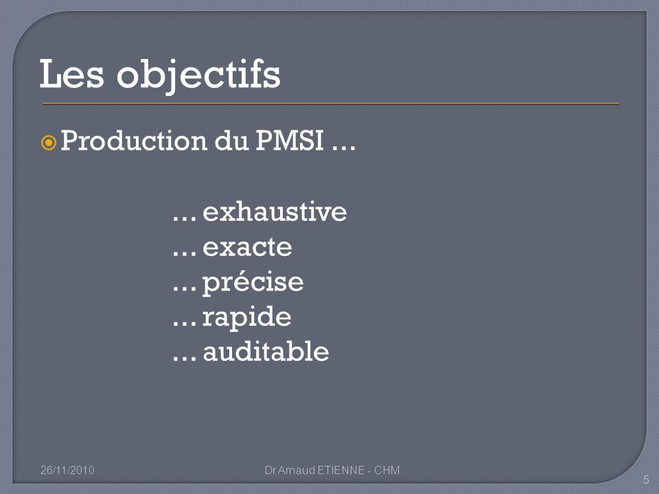 Les objectifs Production du PMSI ... ... exhaustive ... exacte