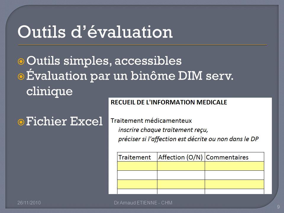 Outils d'évaluation Outils simples, accessibles