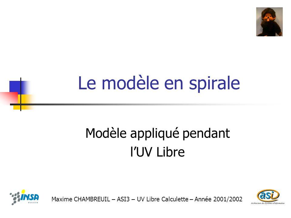 Modèle appliqué pendant l'UV Libre