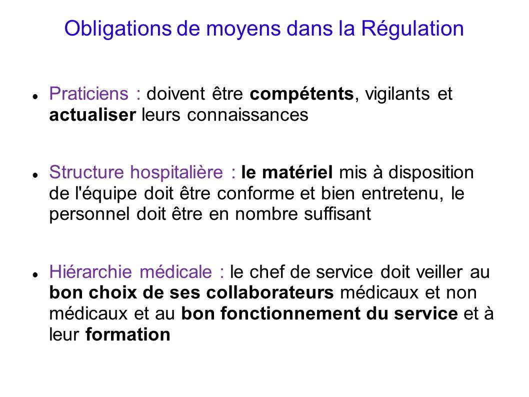 Obligations de moyens dans la Régulation