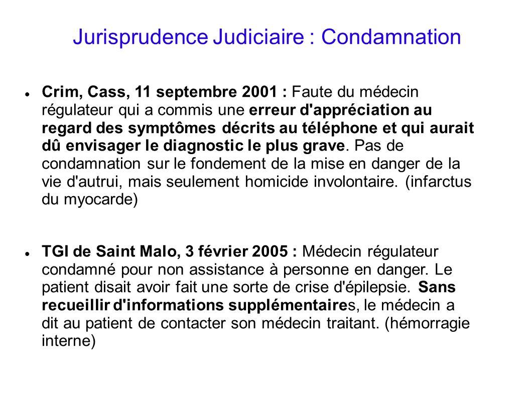 Jurisprudence Judiciaire : Condamnation