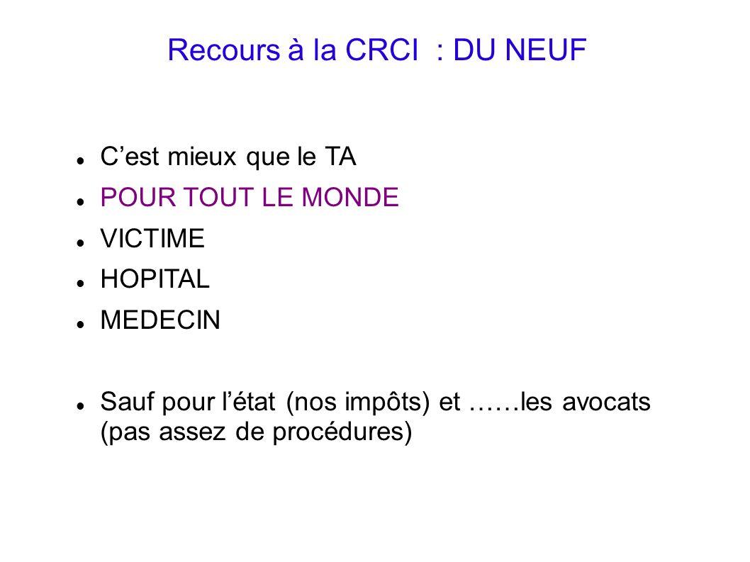 Recours à la CRCI : DU NEUF