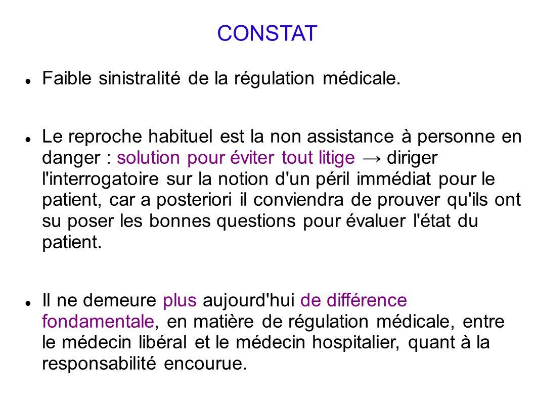 CONSTAT Faible sinistralité de la régulation médicale.